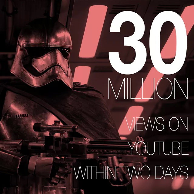 star-wars-the-force-awakens-7-numbers-for-episode-7-s-new-trailer-672671